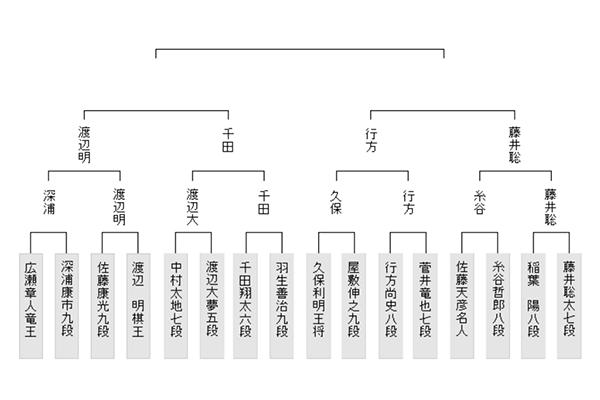 asahi12_201901.png