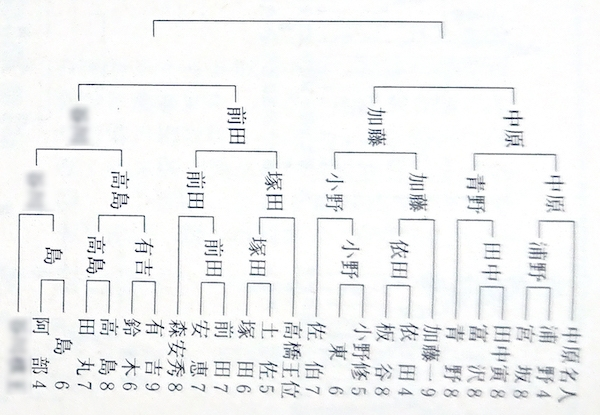 maeda-column_06_01.jpg