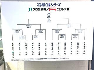 将棋日本シリーズ北陸・信越大会_04