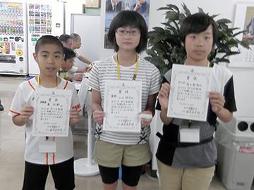 第17回新宿ジュニア将棋大会入賞者