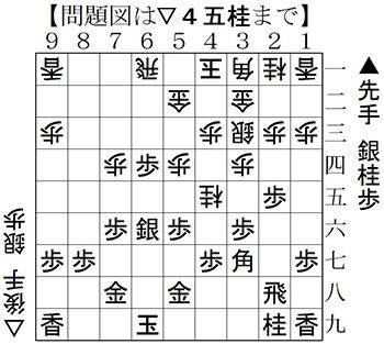 第9回とちぎ将棋まつり_10