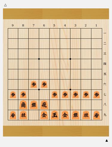 囲いにはどんな種類がある?代表的な3つの囲いをご紹介|将棋コラム ...