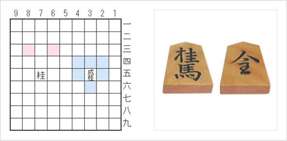 https://www.shogi.or.jp/knowledge/shogi/images/shogi_03_img_6.png