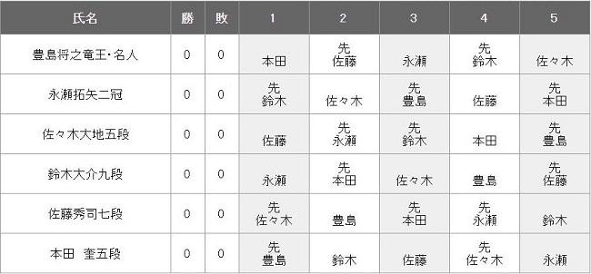61oui-league_aka.JPG