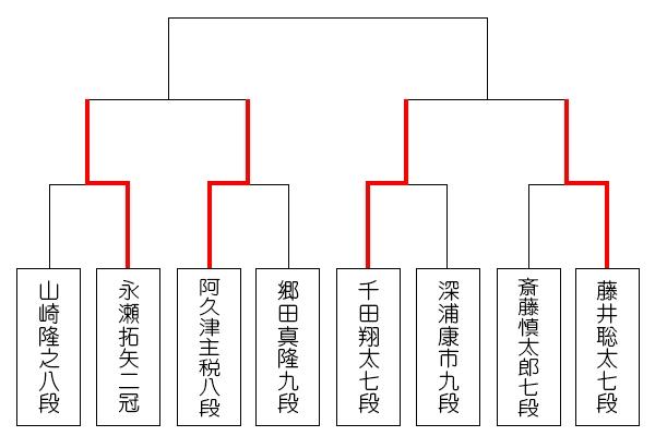 asahi13_tournament.jpg
