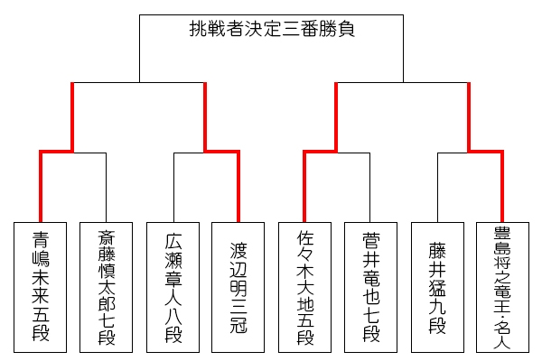 eiou5_tournament0113_aoshima.jpg