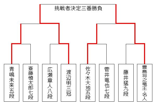eiou5_tournament0127_toyoshima.jpg