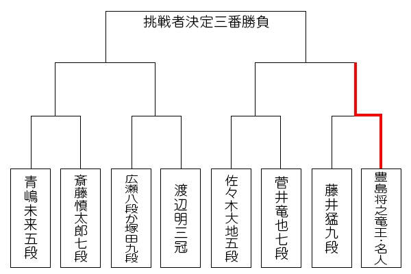 eiou5_tournament1226_toyoshima.jpg