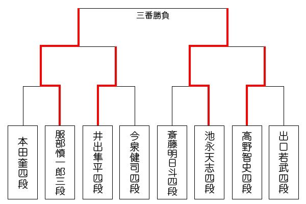 kakogawa9_tournament_0910.jpg