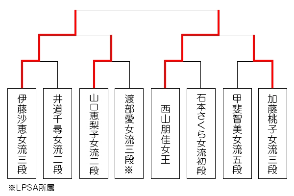 kirisima41_tournament_0831_ito.jpg