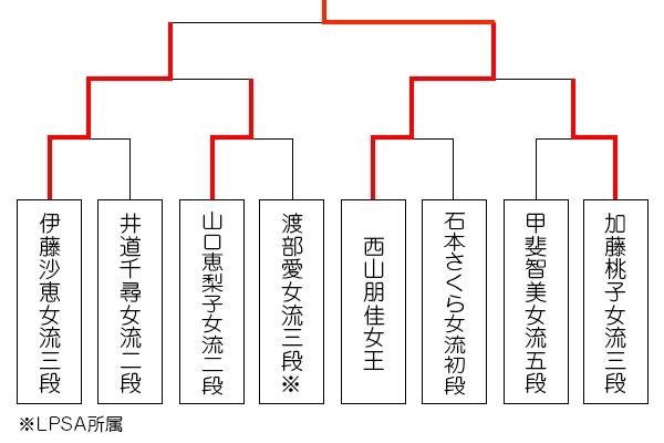 kirisima41_tournament_0907.jpg