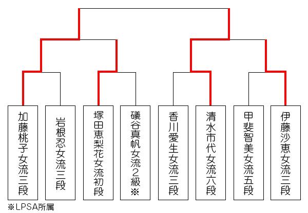 mynavi13_tournament0219_shimizu.jpg