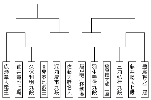 nihonsirizu40_tournament_0422.jpg