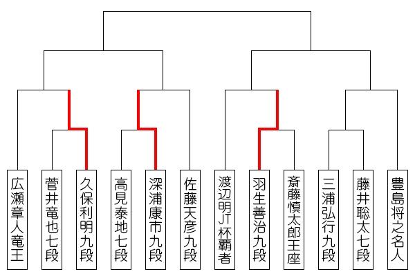 nihonsirizu40_tournament_0719_habu.jpg