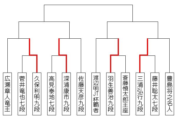 nihonsirizu40_tournament_0811_miura.jpg