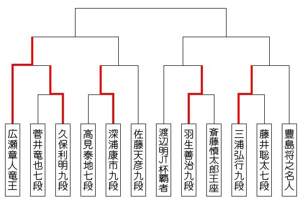 nihonsirizu40_tournament_0907.jpg