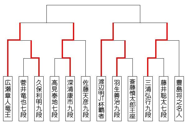 nihonsirizu40_tournament_0921_miura.jpg