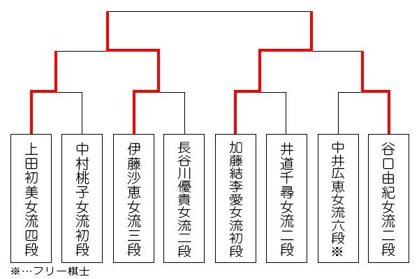 ooyamameijin27_tournament_0919_kato.jpg