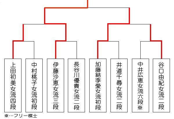ooyamameijin27_tournament_itou_0924.jpg