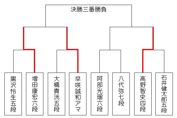 sinjinou50_tournament_0904.jpg