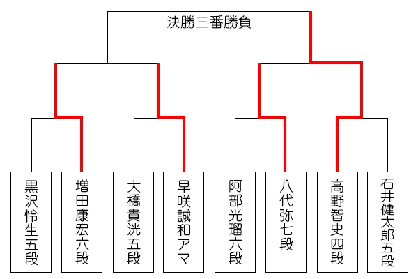 sinjinou50_tournament_0919_takano.jpg