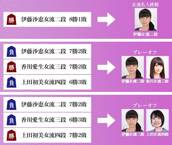 topic_jo_meijin45_matome.jpg