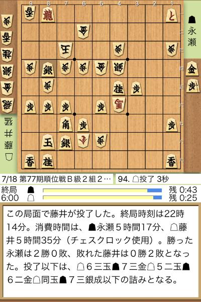 永瀬拓矢七段が藤井猛九段に勝ち...