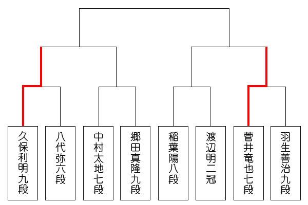 topic_kisei90_tournament_0409.jpg