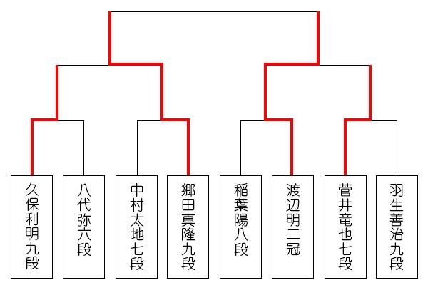 topic_kisei90_tournament_0426.jpg