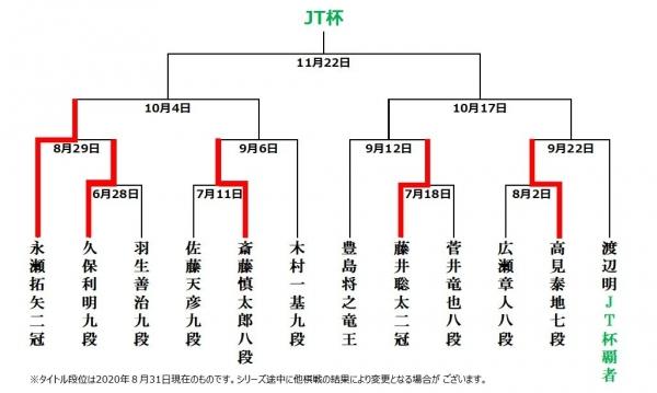 JT20200831.JPG