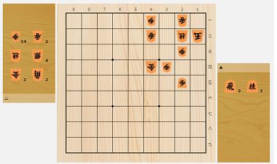 2018年7月出題分(出題・ 田中魁秀九段)