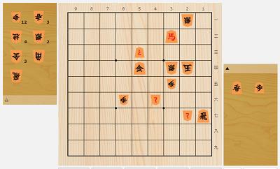 2019年3月出題分(出題・ 田中魁秀九段)