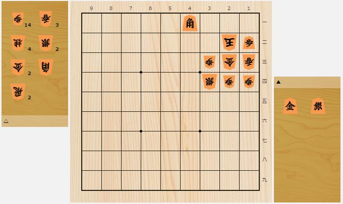 2020年2月出題分(出題・ 内藤國雄九段)