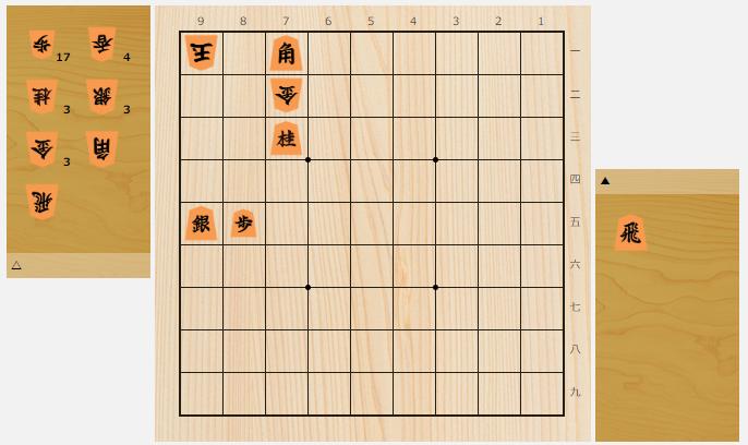 2020年6月出題分(出題・ 内藤國雄九段)