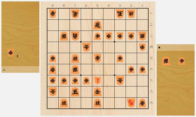 2021年3月出題分(出題・ 桐山清澄九段)