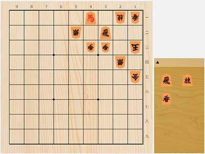 2021年8月28日の詰将棋(長沼洋作、11手詰)